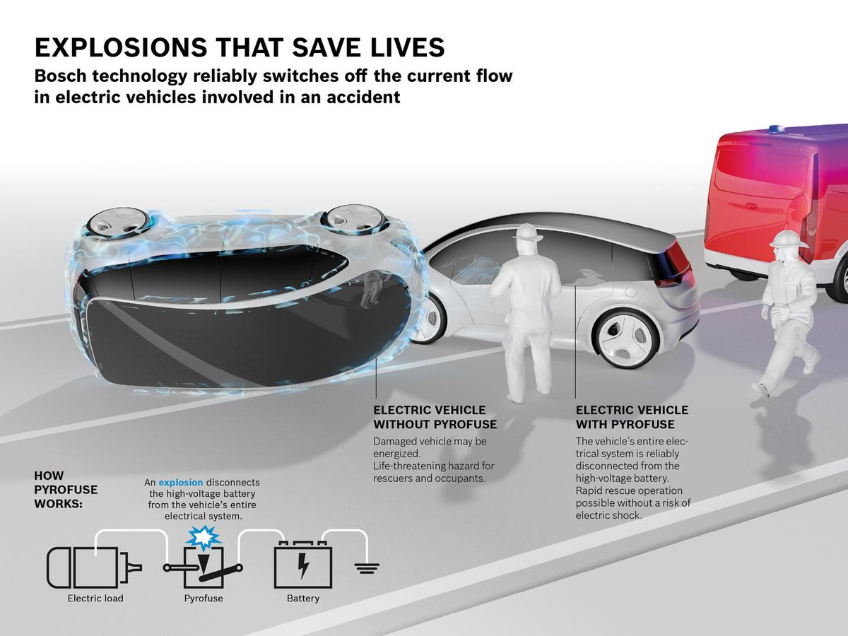 Electric car safety features