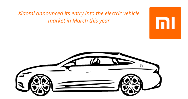 Xiaomi announced its entry into electric vehicle market in March this year