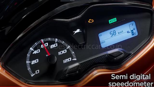 TVS jupiter Speed meter